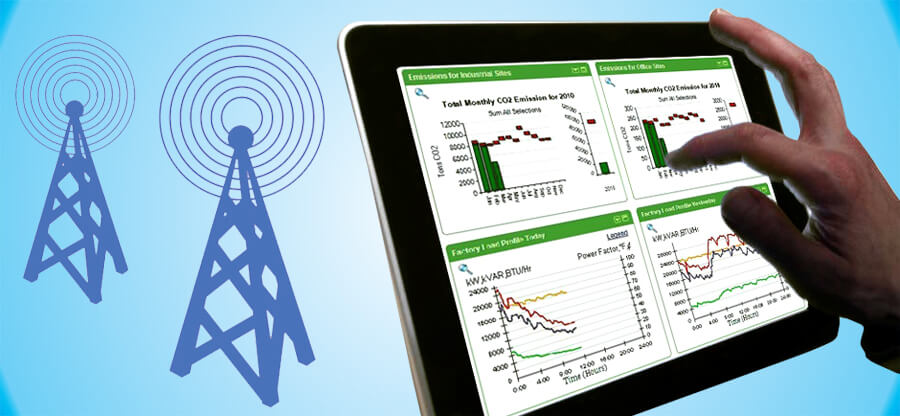 Energy Monitoring Devices : What are energy monitoring systems for good tech